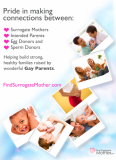 Gay Parenting with Surrogacy - Gay Parenting with the help of a Surrogate mother.