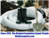 Since 1975 the original foundation repair people.
