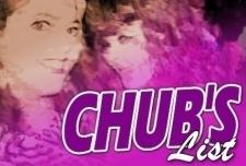 Chub's List