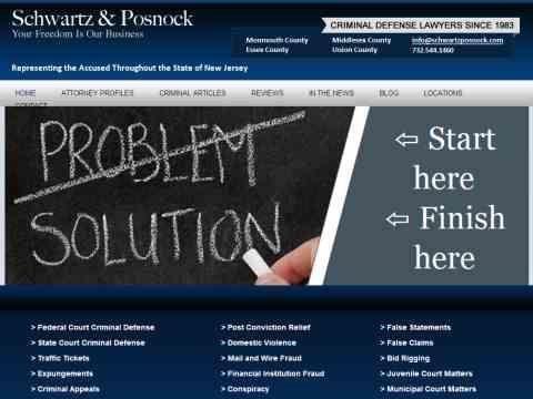 Schwartz & Posnock